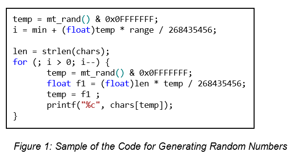 Figure 1: Sample of the Code for Generating Random Numbers